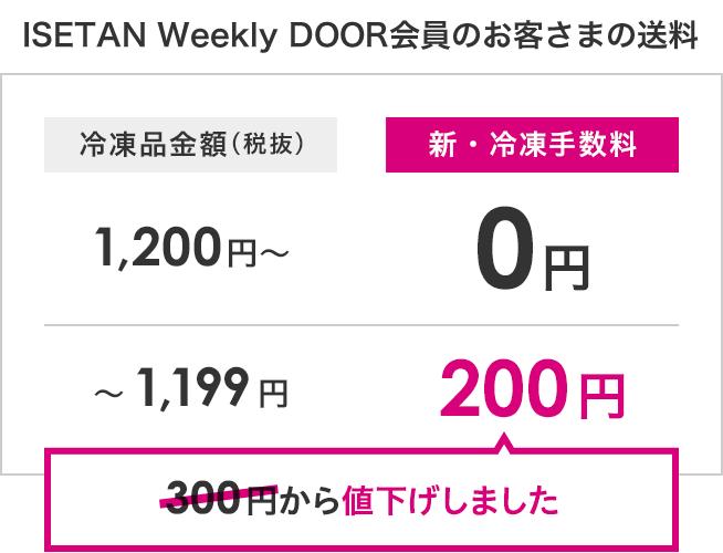 冷凍品金額(税抜)1,200円〜 冷凍手数料0円 〜1,199円 200円