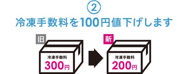 冷凍手数料を100円値下げします